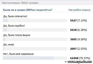 Скандал списывания ЕГЭ 2011 - ege100ballov вконтакте