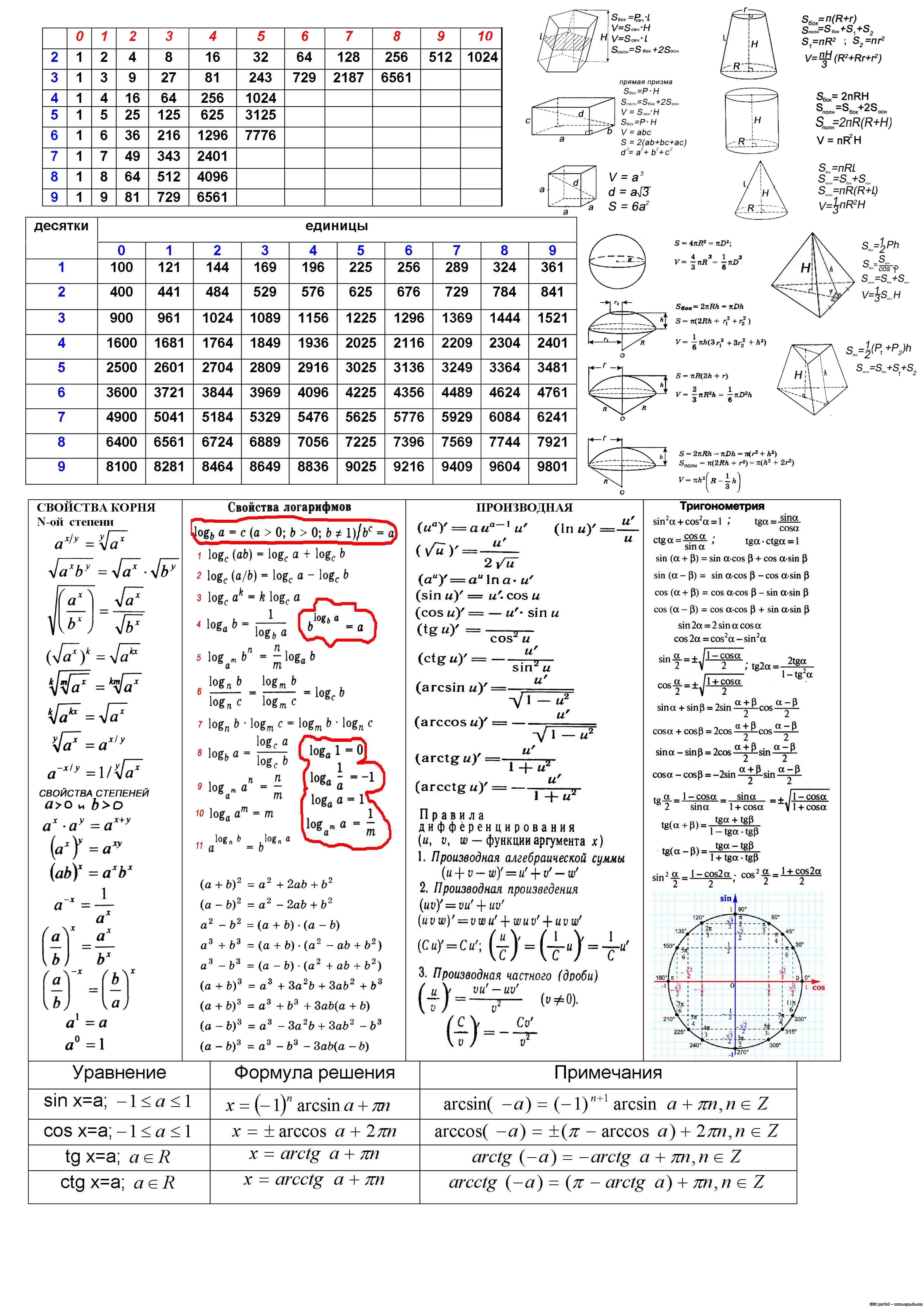 Шпаргалки по философии для поступающих в аспирантуру - b246